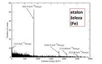 Spektrum gama záření